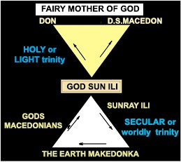 HOLY OR LIGHT TRINIITY