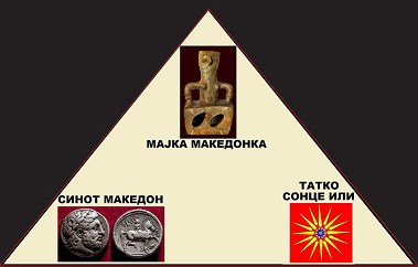 "3. HOLY TRINITY - MACEDONIAN TRULY-GLORIOUS FAITH, MACEDONIANS  ""SLOVESNO-VELENI"", GLORIOUS SONS OF GOD"