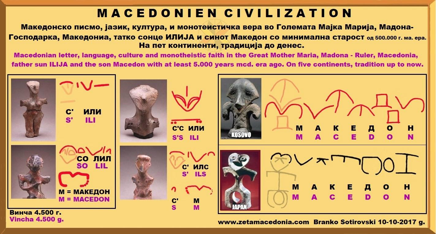 VINCHA – MACEDONIAN CIVILIZATION